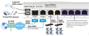 internet router security