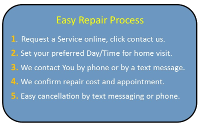 easy repair process