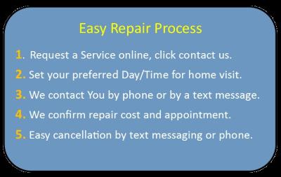 easy repair process